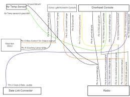 diagrams 640480 jeep cherokee overhead console wiring u2013 fs noratl