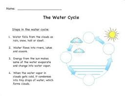 18 best water cycle images on pinterest teaching science water