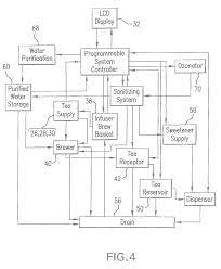 Large Farmhouse Floor Plans Patent Us8771774 Tea Brewing And Dispensing Method Google Patents