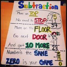 307 best subtraction images on pinterest math activities
