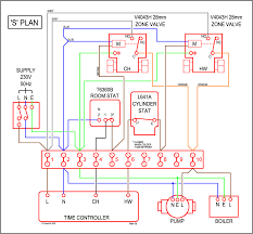 central heating s plan wiring diagram canopi me