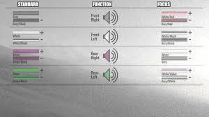 ford radio wiring diagrams saleexpert me