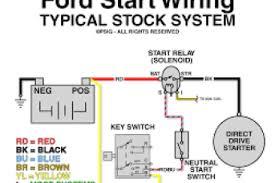chevrolet starter solenoid wiring diagram wiring diagram