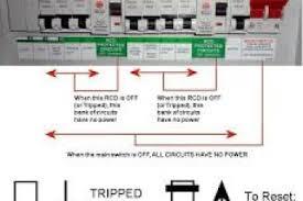 wylex consumer unit wiring diagram 4k wallpapers