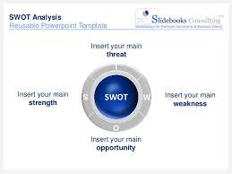 swot analysis template reusable powerpoint presentation