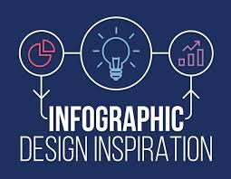 design inspiration infographic design inspiration biteable