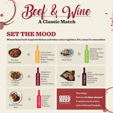 thanksgiving wine pairing slow cooker red wine short ribs a cedar spoon
