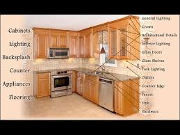 Kitchen Cabinets Refinished Refacing Kitchen Cabinets Refacing Kitchen Cabinets Ideas Youtube