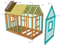 Kids Backyard Forts Simple Backyard Fort Plans Home Design Inspirations
