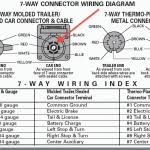7 plug trailer wiring diagram interesting trailer connector