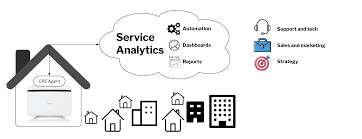 how much does it cost to install base cabinets eyesaas carat by lifemote service quality analytics you can