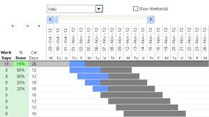 Excel Chart Template Gantt Chart Template Pro For Excel