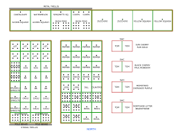 perky vegetable garden layout planner app garden inspirations