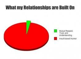 Relationship Meme Pictures - relationship meme dump album on imgur