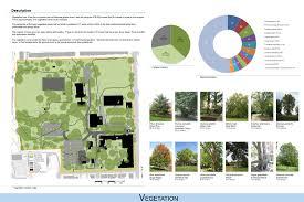 Urban Design Resume Technical Resume Template