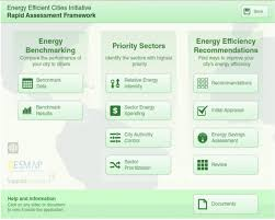 analytical tools for municipal energy efficiency planning esmap