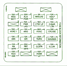 1996 chevy s 10 fuse box 1996 wiring diagrams instruction