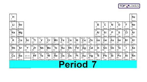 Periodic Table Tungsten Periods In The Periodic Table 9 1 Gcse Chemistry Youtube