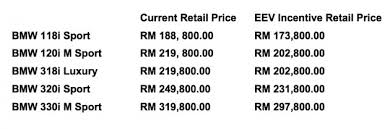 bmw car price in malaysia bmw malaysia gets eev status lower prices for 1 and 3 series