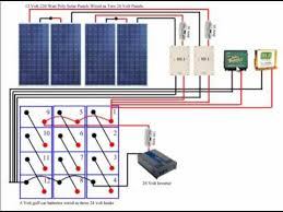 diy solar panel system wiring diagram