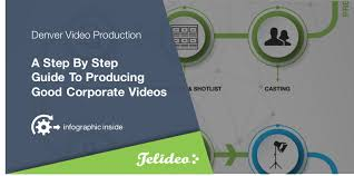 denver production denver production and marketing telideo productions