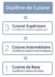 diplome cap cuisine diplôme de cuisine formation en cuisine le cordon bleu