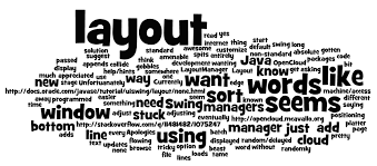 word layout pictures java how do i programatically layout a dynamic word cloud with