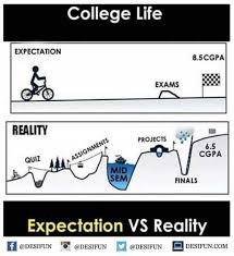 College Finals Meme - dopl3r com memes college life expectation 8 5cgpa exams reality