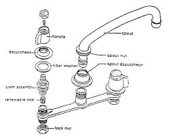 kitchen sink plumbing parts bathroom sink drain parts creative elegant sink repair kitchen drain