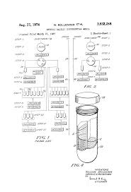 patent us3832288 enteric bacilli differential media google patents