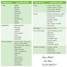 best 25 low acid foods ideas on pinterest acidic diet gerd