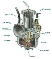 dan u0027s motorcycle carburator theory and tuning