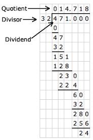 long division calculator with decimals