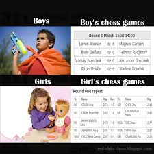 Boy Or Girl Meme - red and white chess top 10 funniest chess meme