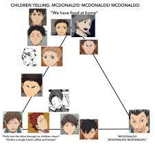 Mcdonalds Meme - mcdonalds triangle meme tumblr