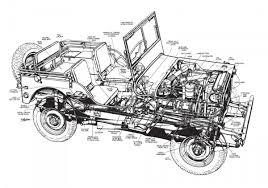 willys jeep willys jeep cutaway