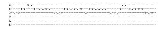 Three Blind Mice Piano Notes Easy Guitar Tabs To Play Now