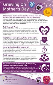 grieving on mother u0027s day cruse bereavement care