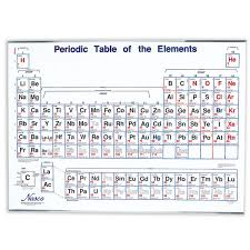 periodic table poster large chemistry periodic tables