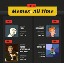 Top 10 Memes - the top 10 most iconic memes of all time infographic player one