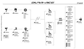 updated dura ace to go 11 speed road cc