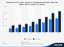 amazon black friday 2017 ending the unofficial death of black friday readycloud