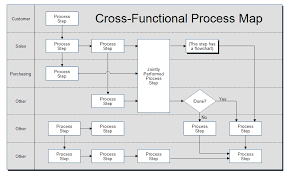 Flow Chart Template Excel Swim Diagram Template Excel Template Business