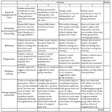 appendix 3 sample rubrics for assessment
