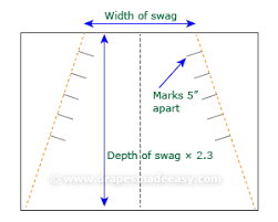 Drapery Patterns Professional How To Make Swag Patterns For Your Draperies