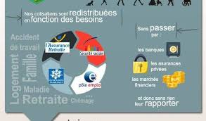 groupe intermarch si ge social cgt intermarche information cgt du groupe intermarche