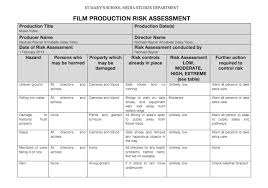 manufacturing risk assessment template at risk risk images pictures photos icons and