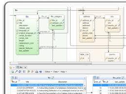 datenbank design tool dbschema the best postgresql diagram designer admin gui tool