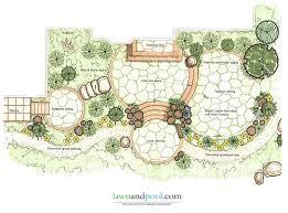 garden design companies plans best landscape garden plan 17 best