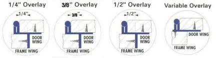How To Hinge A Cabinet Door Cabinet Door Hinge Types U2014 Hardwaresource Com